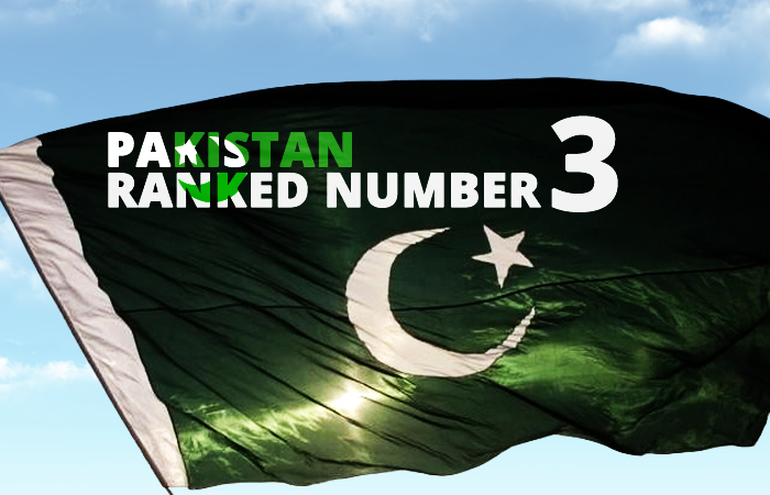 pakistan-ranked