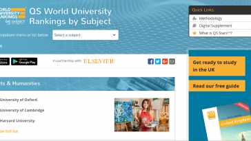 QS Worldwide Universities ranking