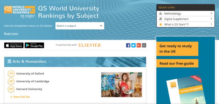 QS Worldwide Universities ranking