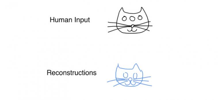 Sketch-RNN