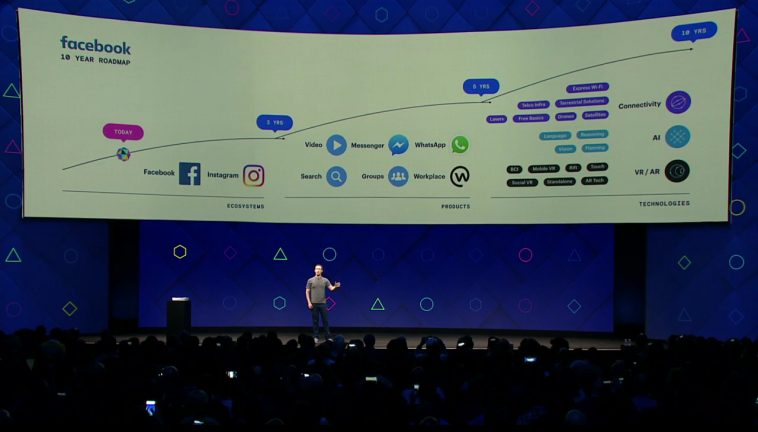 facebook 10 years road map