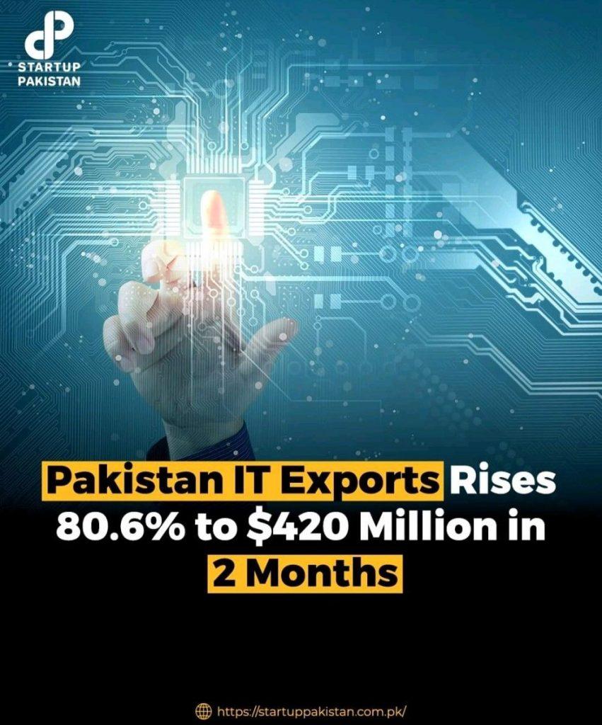 freelancing exports 2021